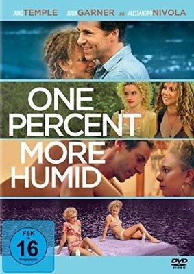 """Coming-of-Age: Gewinnt eine DVD zum eindringlichen """"One Percent More Humid"""""""