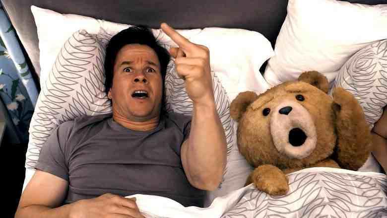 Ted Film Fsk